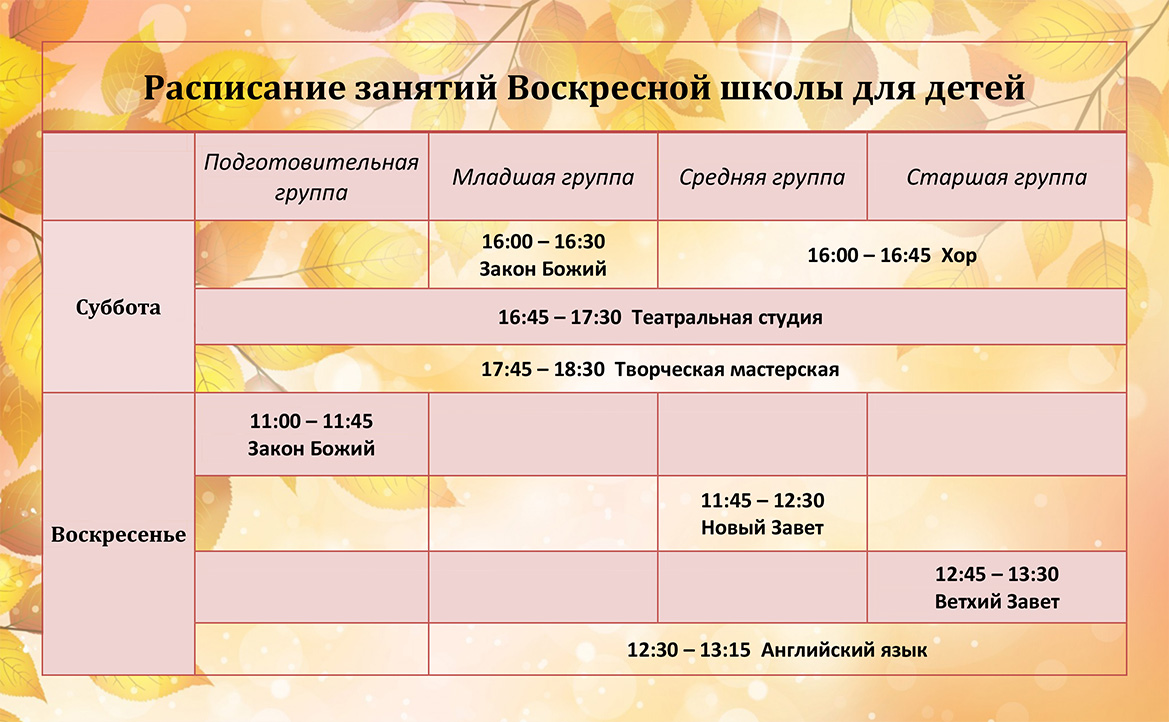 расписание воскресной школы для детей храма Свв. Царственных Страстотерпцев на Войковской